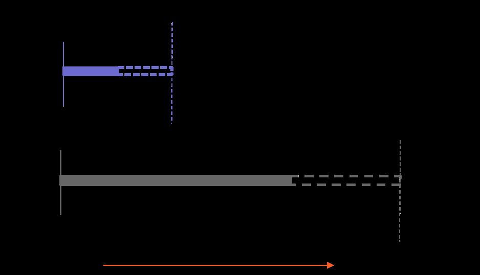 viewplanner-score-3k-dktp