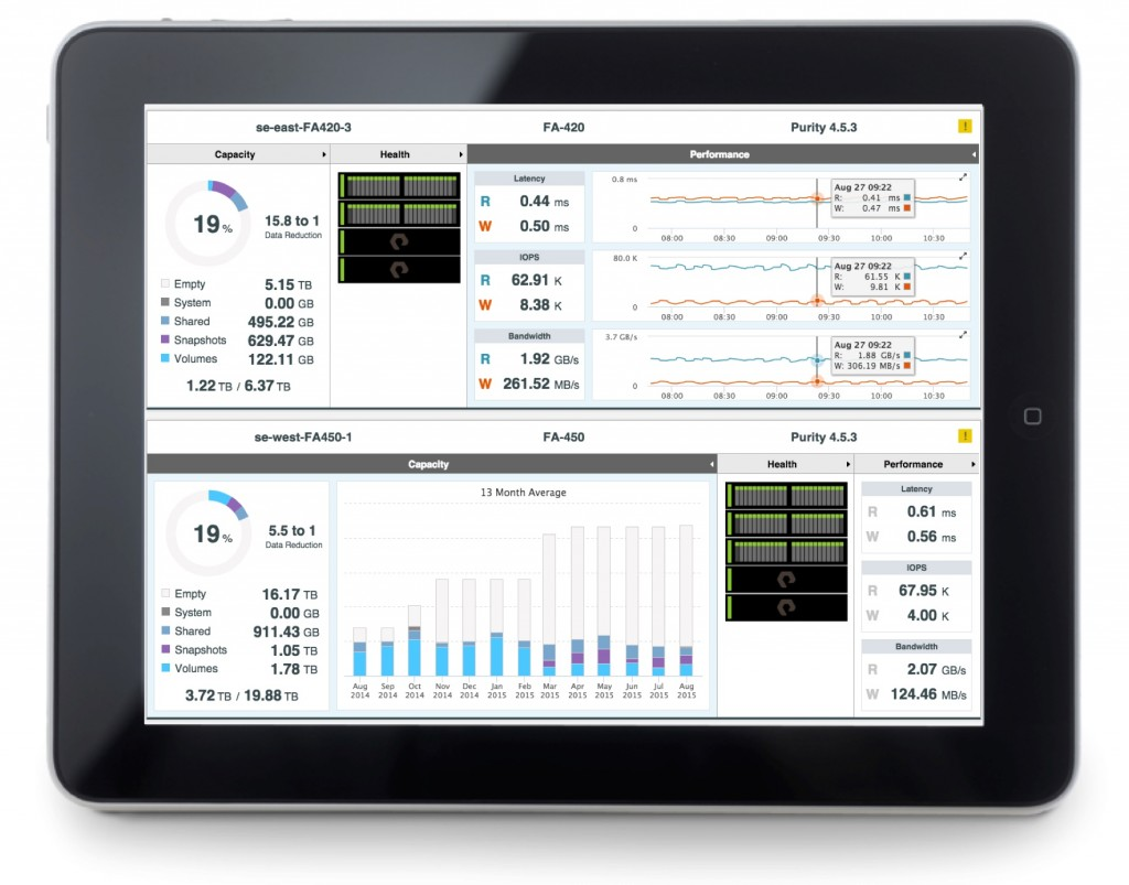 iPad with P1M Expanded Views