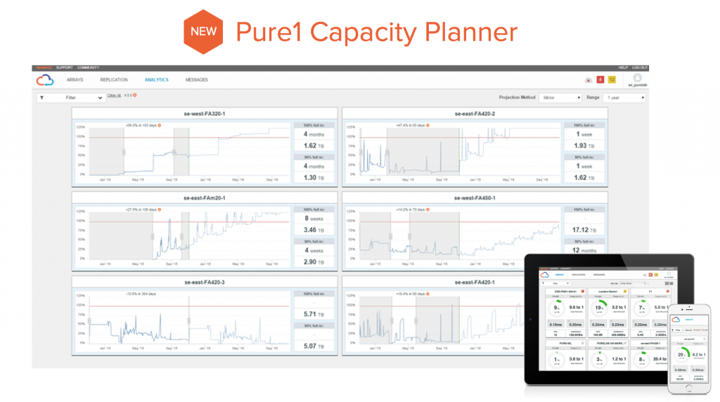 capacity plan Capacity planning is the process of determining the production capacity needed by an organization to meet changing demands for its products.