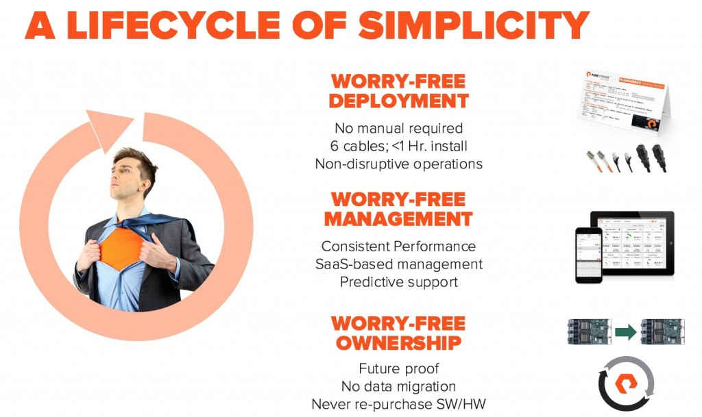 simplicity_lifecycle