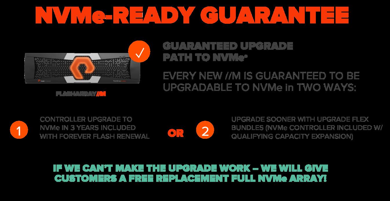 NVMe_Ready_guarantee