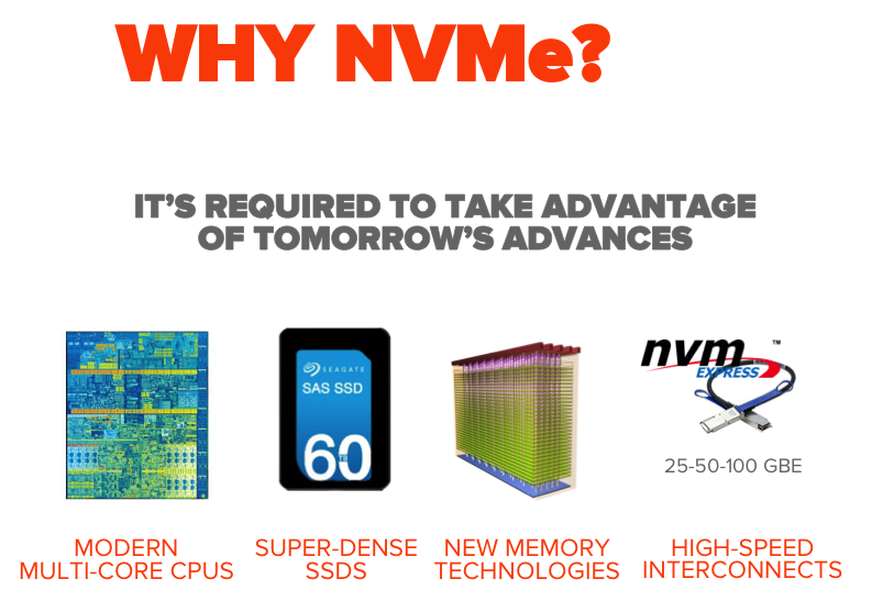 NVMe_required_for_tomorrows_advances