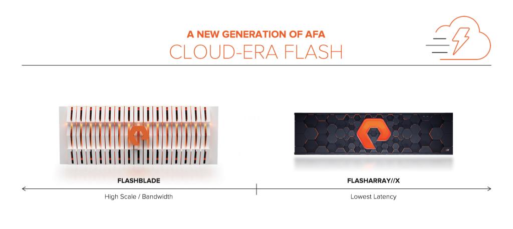 A New Generation of Cloud Era Flash