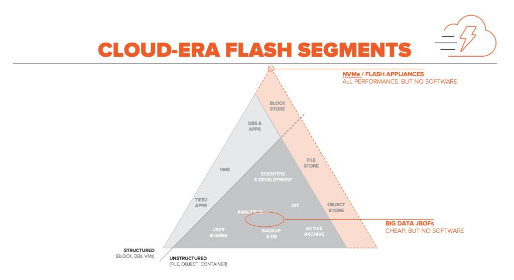 Cloud Era Flash Segments