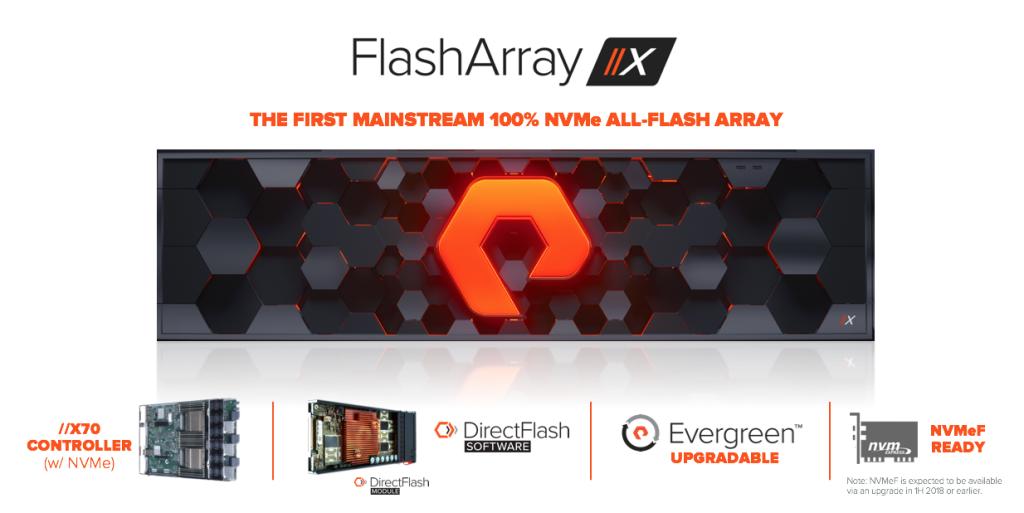 FlashArrayX Introduction Details